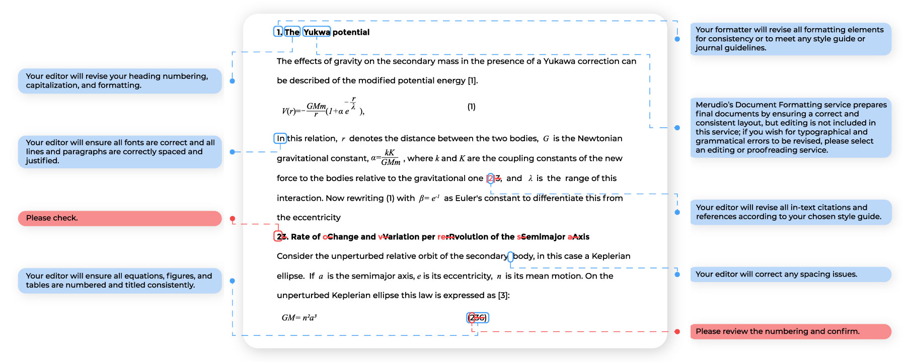 Academic Document Formatting Sample