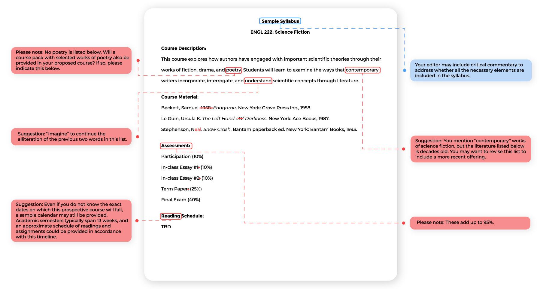 Syllabus Editing Sample