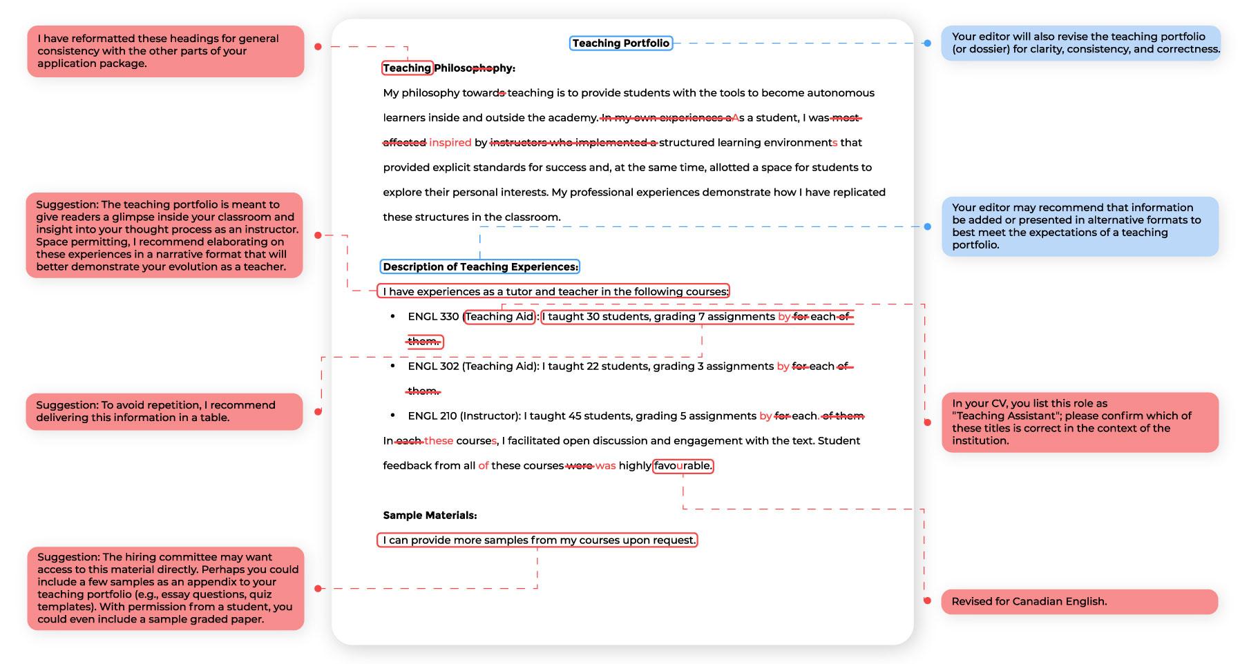 Teaching Portfolio Editing Sample