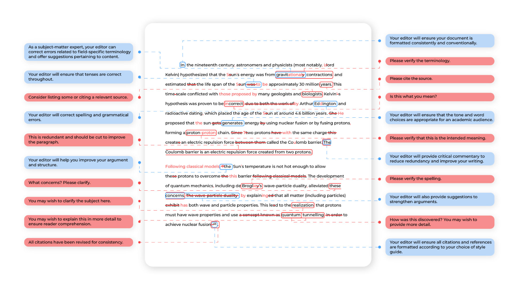 Sample Editing Pass